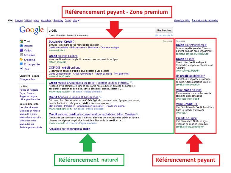Comment bien référencer mon site dans Google