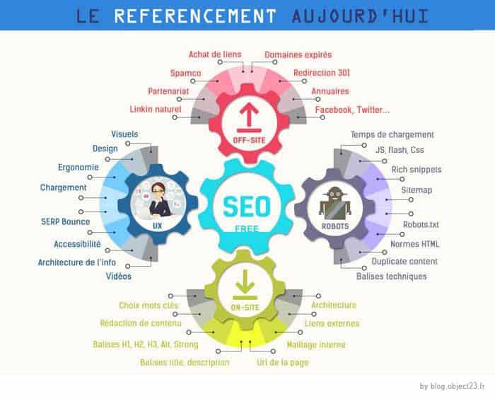 644b99aeacb Création de site internet Reims et Référencement Web